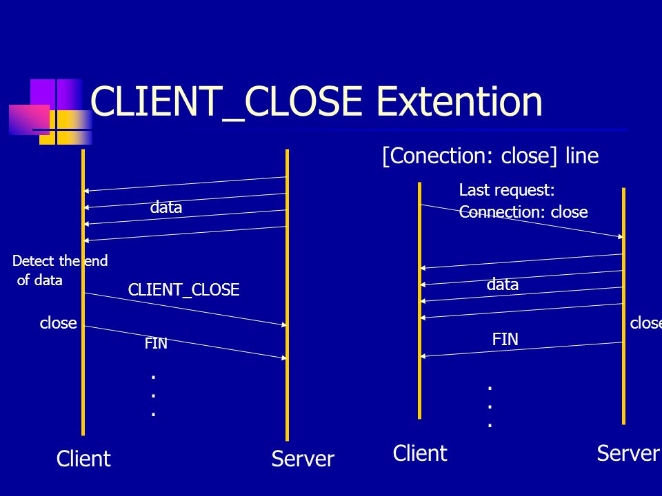 CLIENT_CLOSE Extention