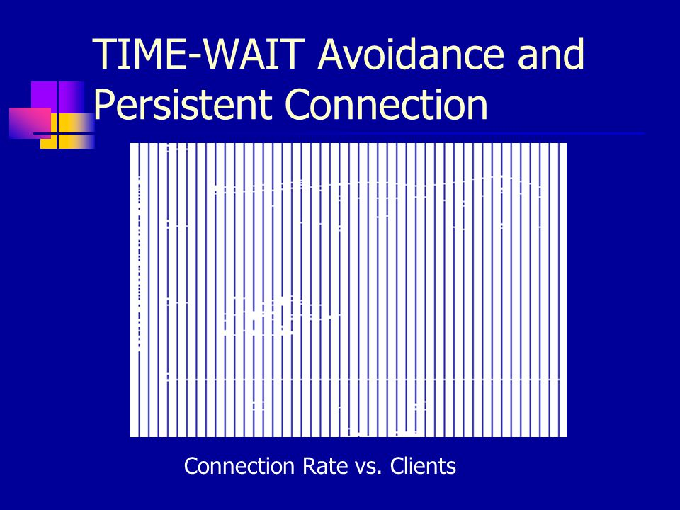 TIME-WAIT Avoidance and Persistent Connection