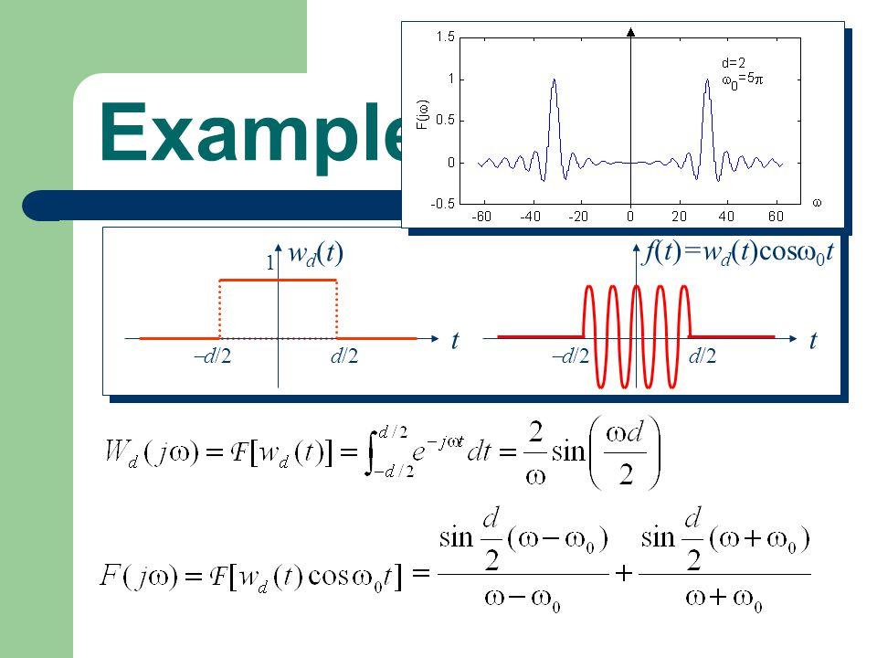 Example: d/2 d/2 1 t wd(t) f(t)=wd(t)cos0t