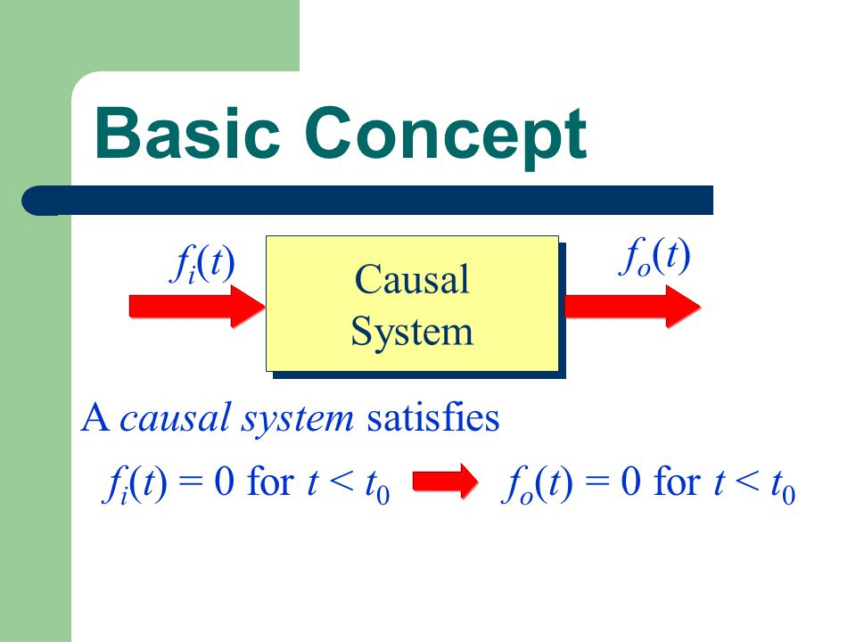 Basic Concept fo(t) fi(t) Causal System A causal system satisfies