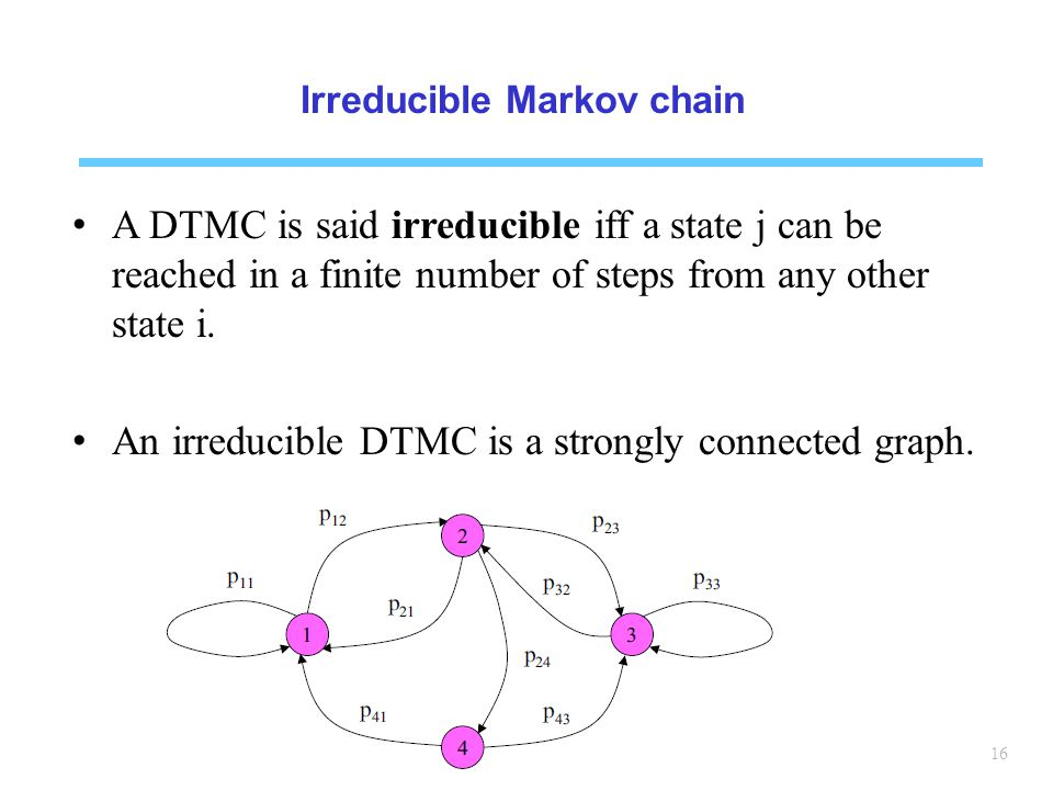 Irreducible Markov chain