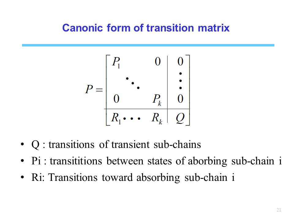 Canonic form of transition matrix