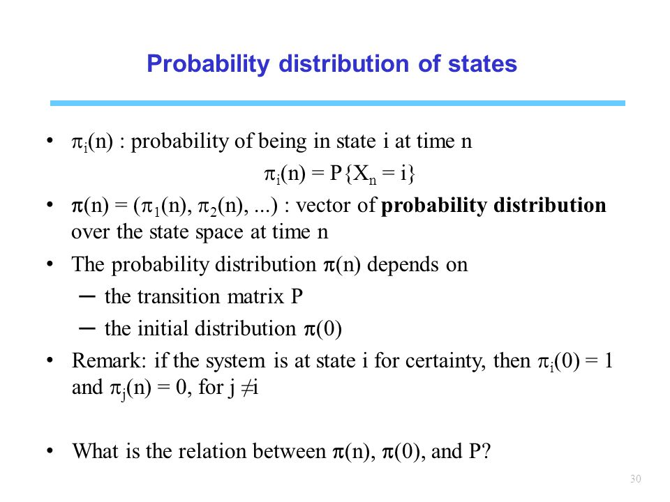 Probability distribution of states