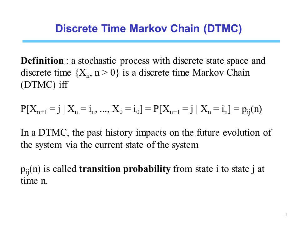 Discrete Time Markov Chain (DTMC)