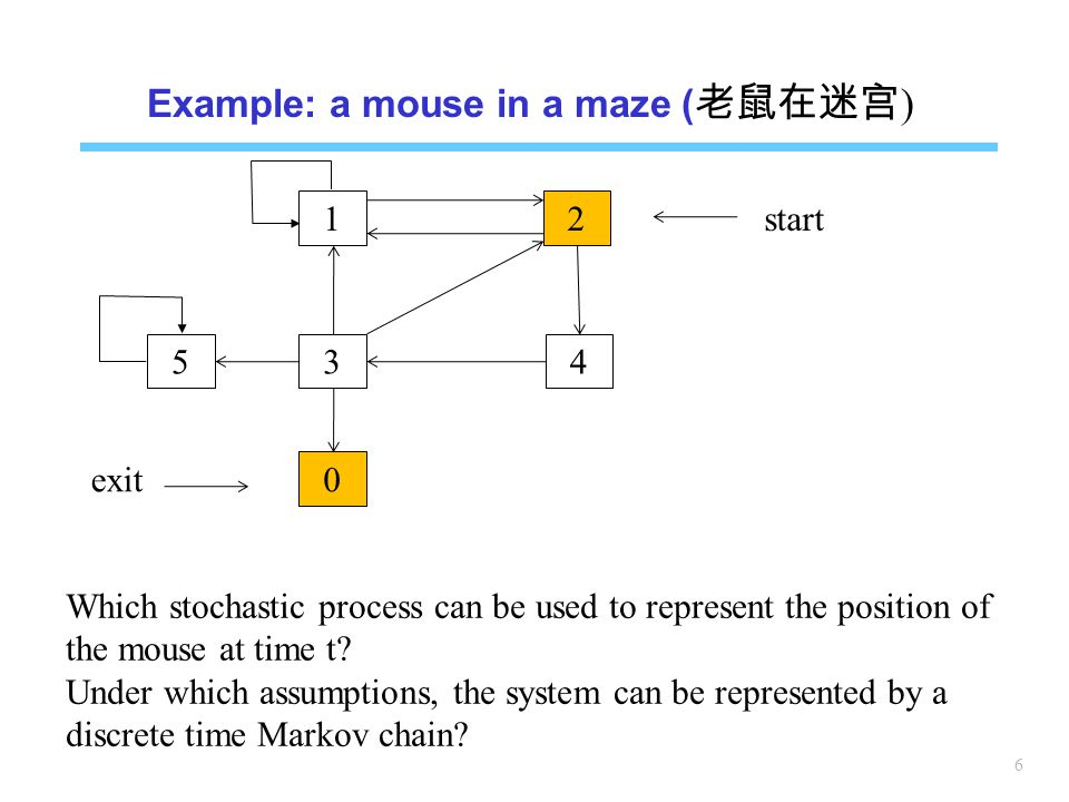Example: a mouse in a maze (老鼠在迷宫)