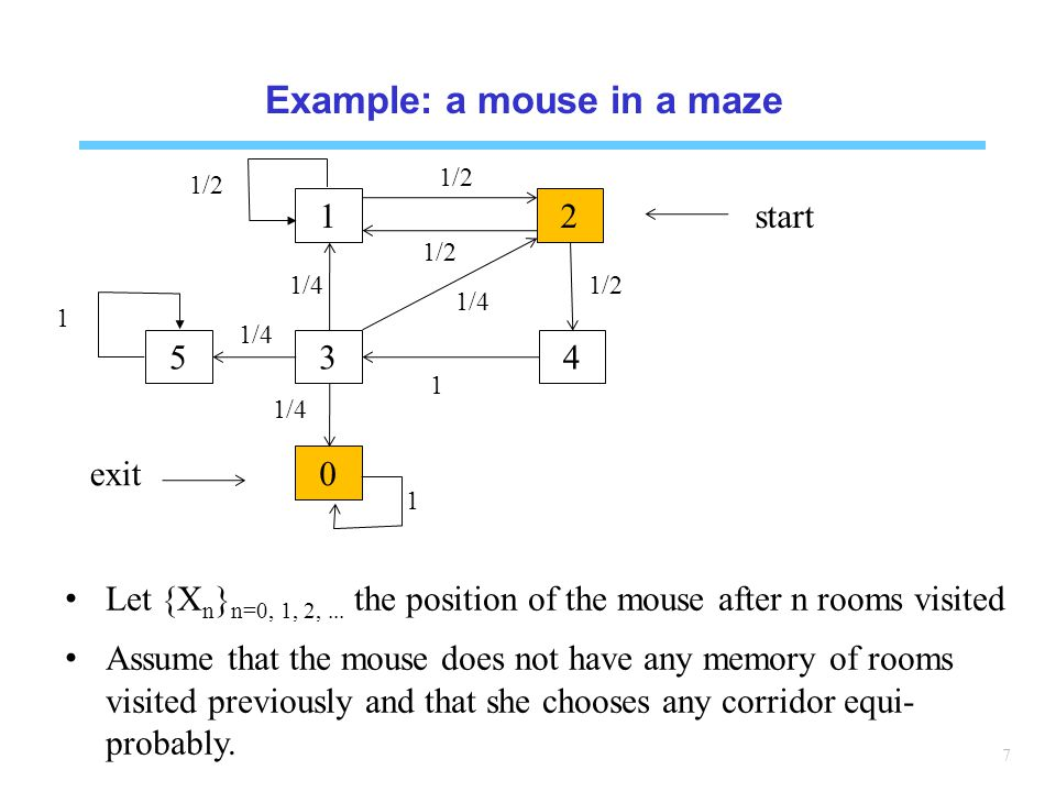 Example: a mouse in a maze