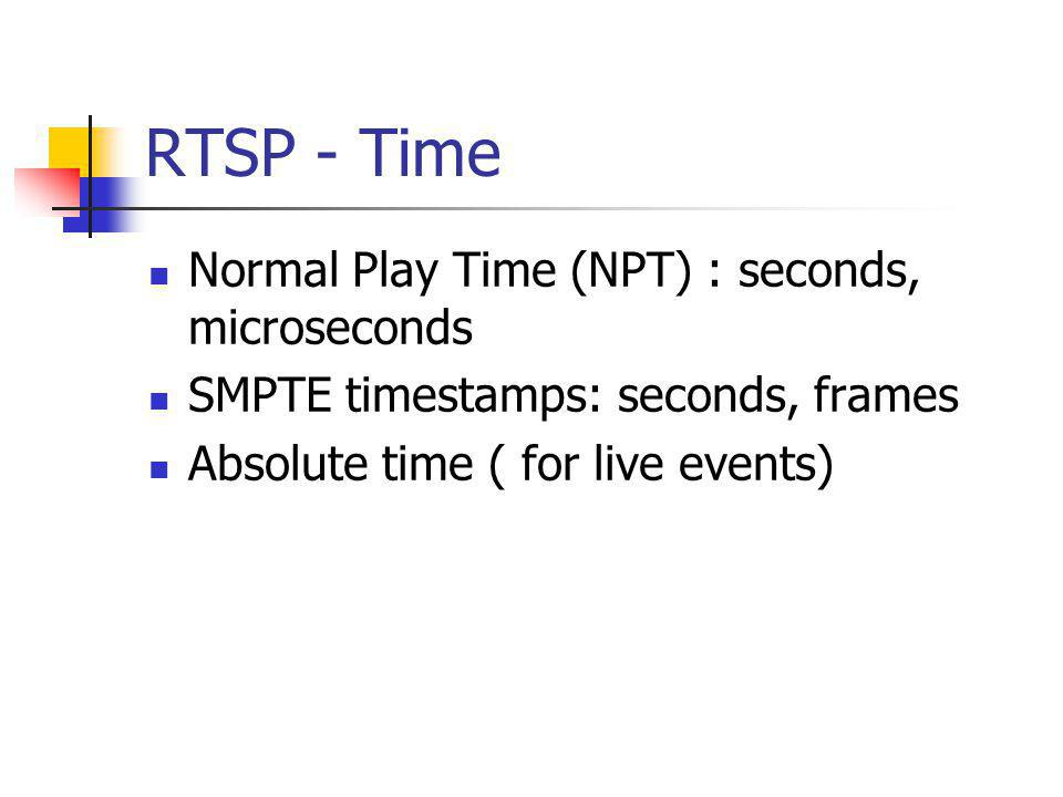 RTSP - Time Normal Play Time (NPT) : seconds, microseconds