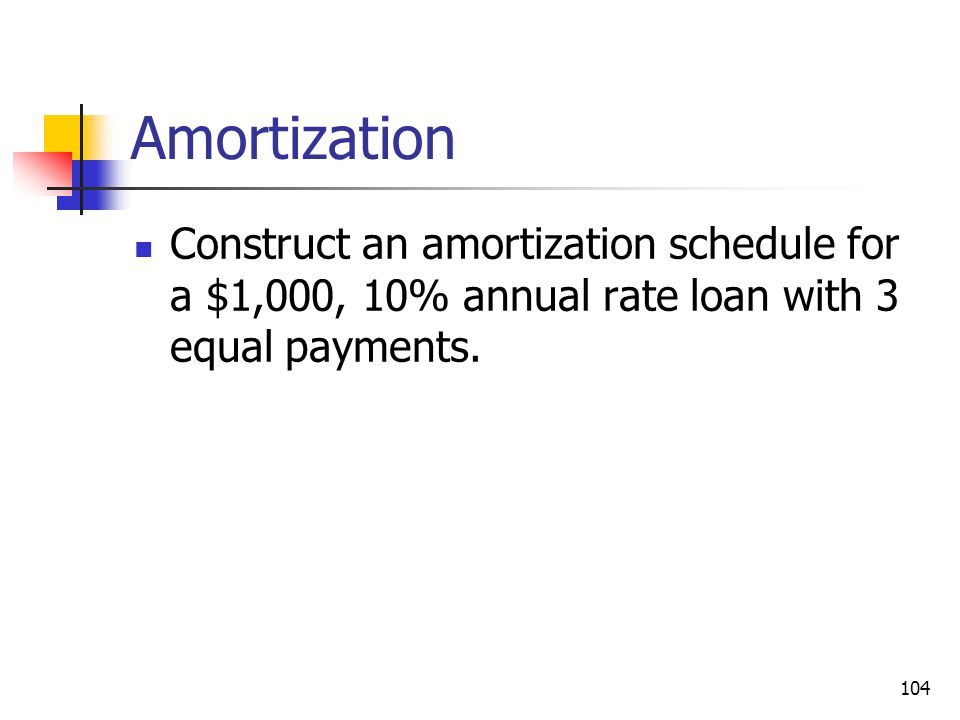 Amortization Construct an amortization schedule for a $1,000, 10% annual rate loan with 3 equal payments.