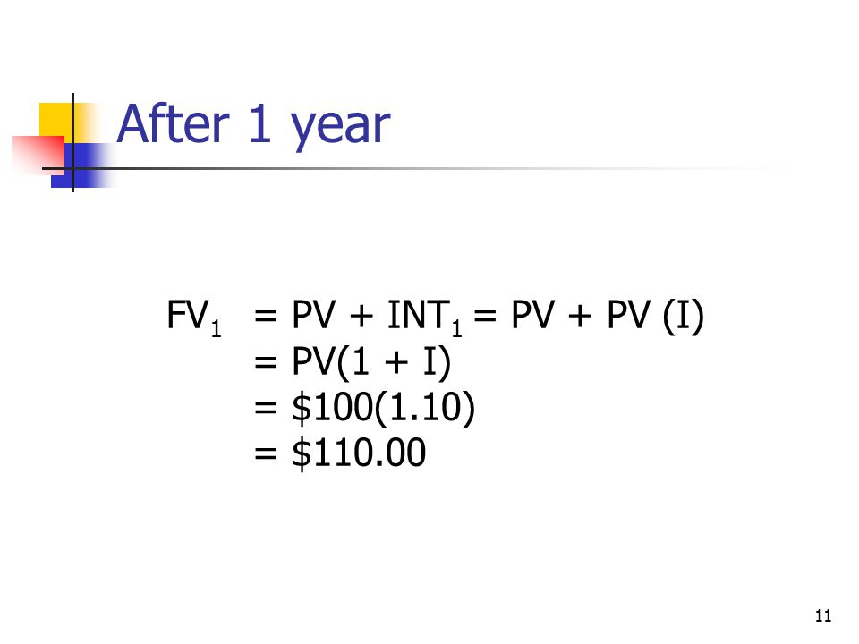 After 1 year FV1 = PV + INT1 = PV + PV (I) = PV(1 + I) = $100(1.10)