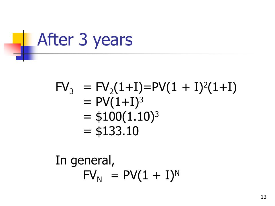 After 3 years FV3 = FV2(1+I)=PV(1 + I)2(1+I) = PV(1+I)3 = $100(1.10)3