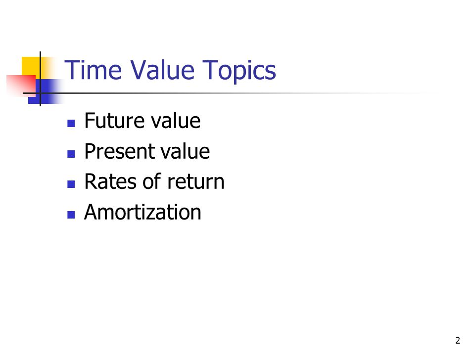 Time Value Topics Future value Present value Rates of return
