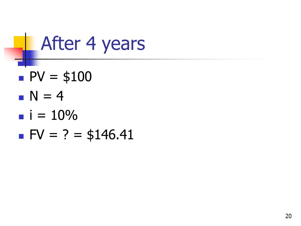 After 4 years PV = $100 N = 4 i = 10% FV = = $146.41