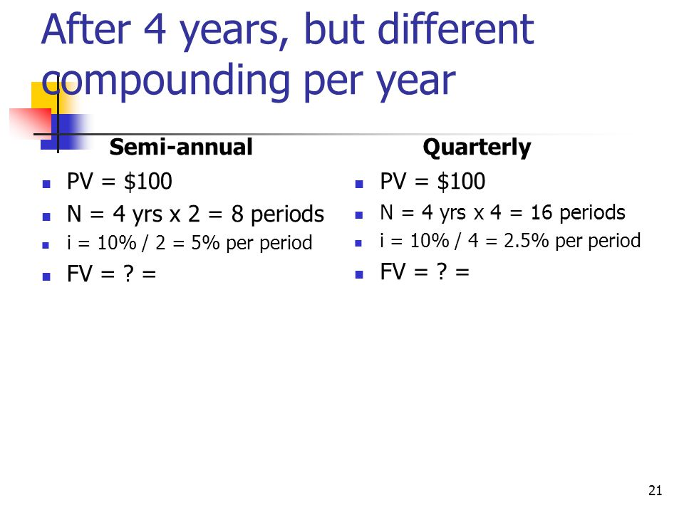 After 4 years, but different compounding per year
