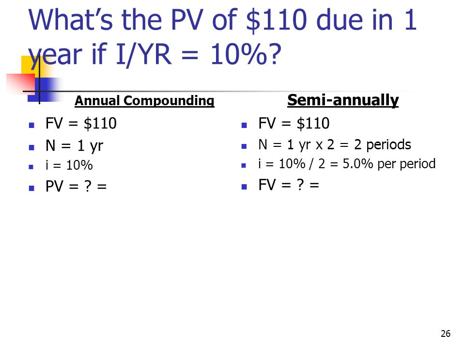 What's the PV of $110 due in 1 year if I/YR = 10%
