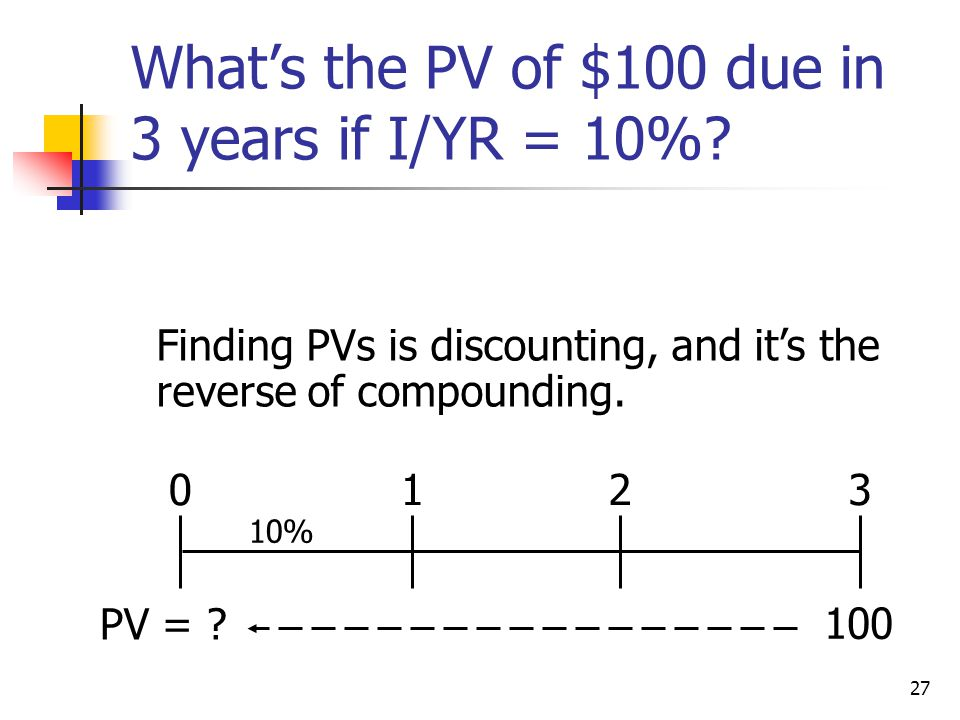 What's the PV of $100 due in 3 years if I/YR = 10%