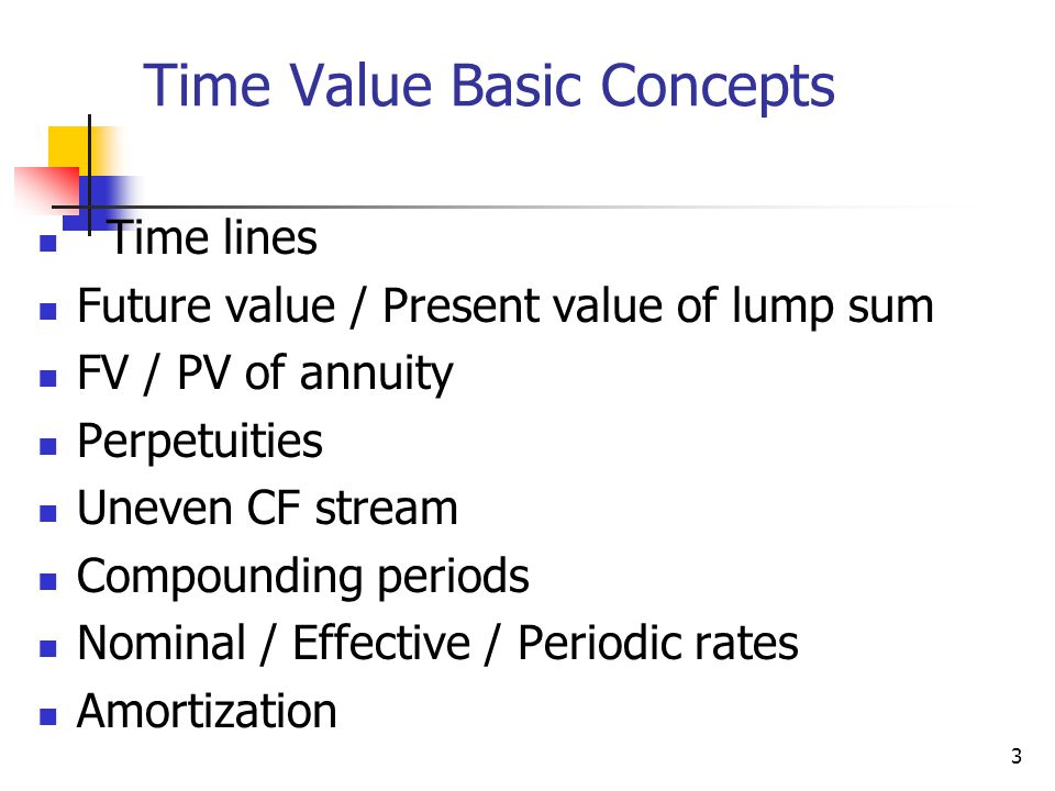 Time Value Basic Concepts