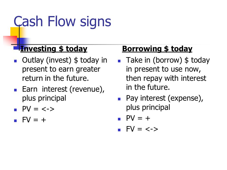 Cash Flow signs Investing $ today Borrowing $ today