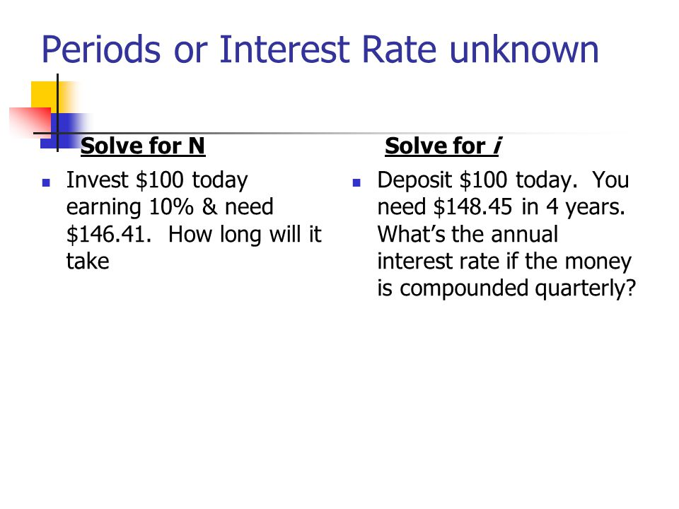 Periods or Interest Rate unknown