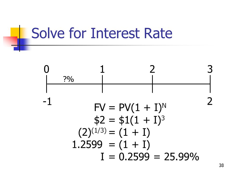 Solve for Interest Rate
