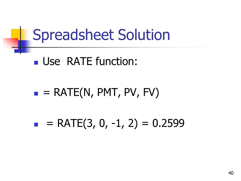 Spreadsheet Solution Use RATE function: = RATE(N, PMT, PV, FV)