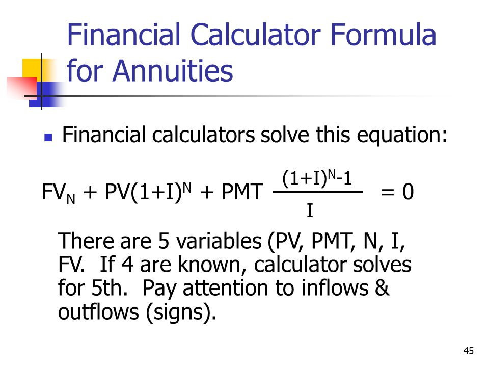 Financial Calculator Formula for Annuities