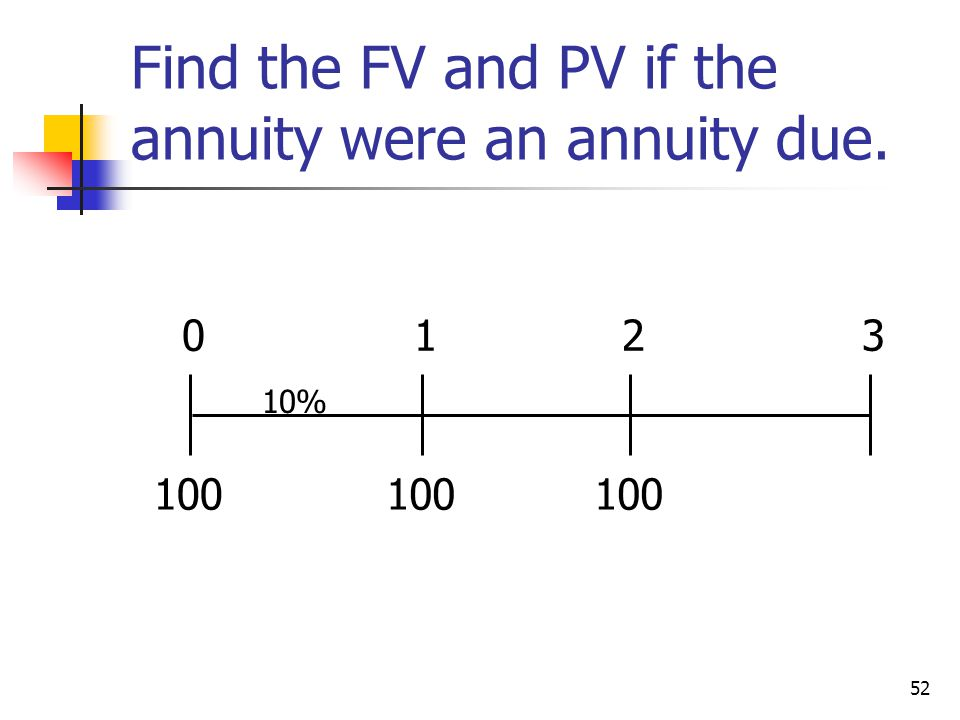 Find the FV and PV if the annuity were an annuity due.