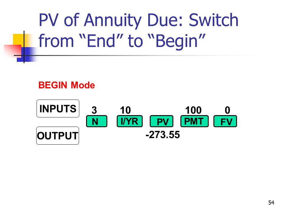 PV of Annuity Due: Switch from End to Begin