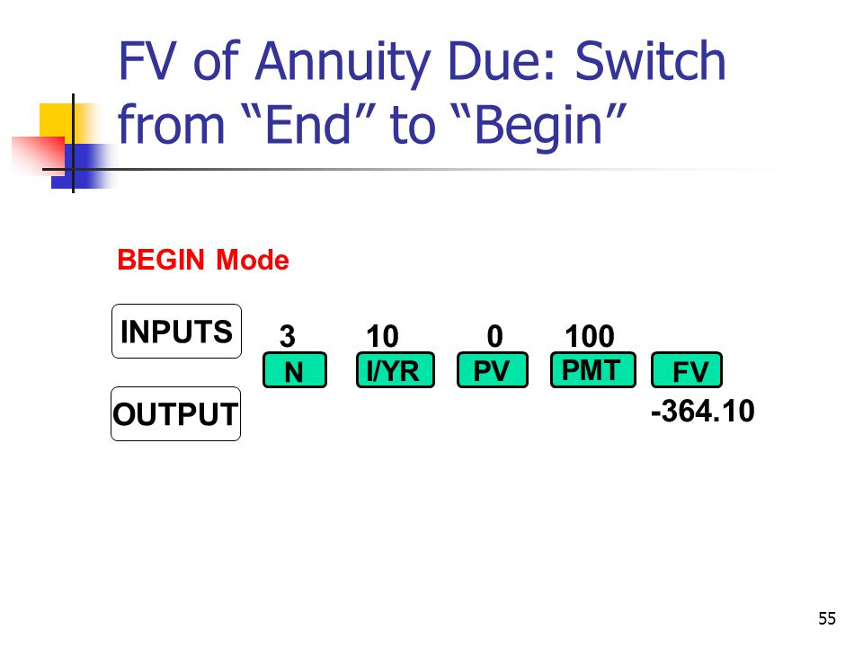 FV of Annuity Due: Switch from End to Begin