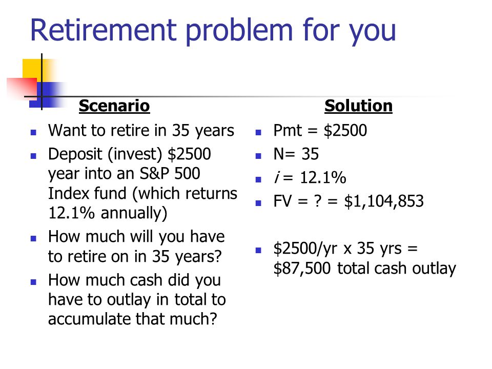 Retirement problem for you