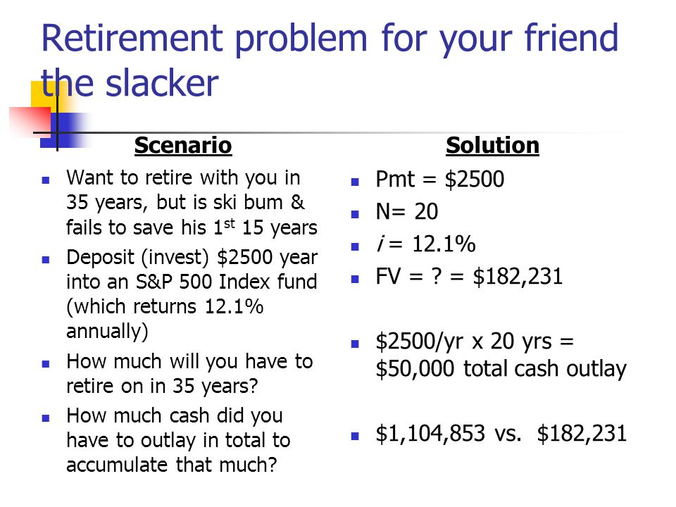 Retirement problem for your friend the slacker