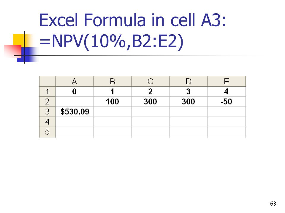 Excel Formula in cell A3: =NPV(10%,B2:E2)