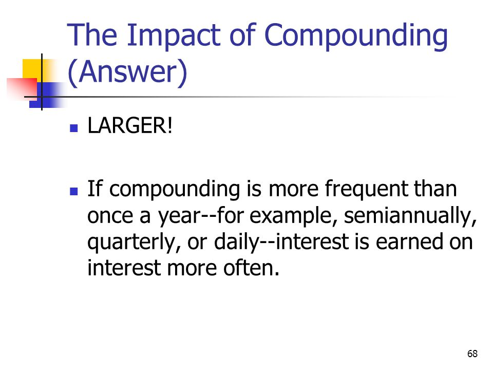 The Impact of Compounding (Answer)