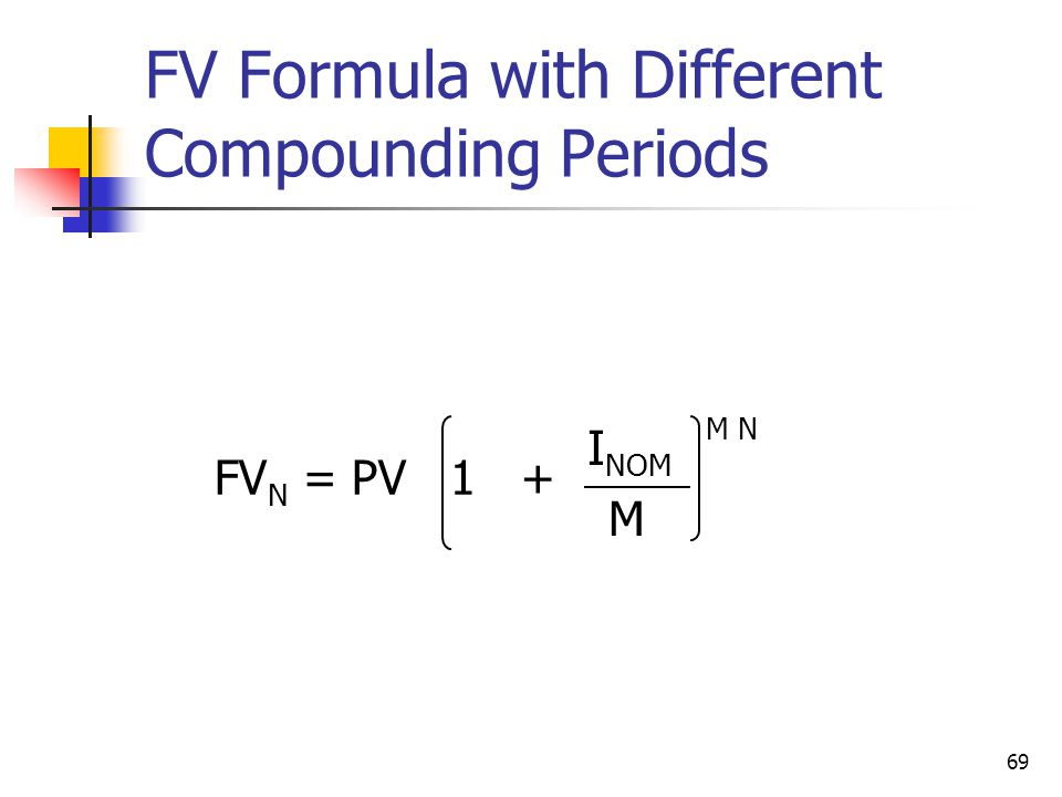 FV Formula with Different Compounding Periods