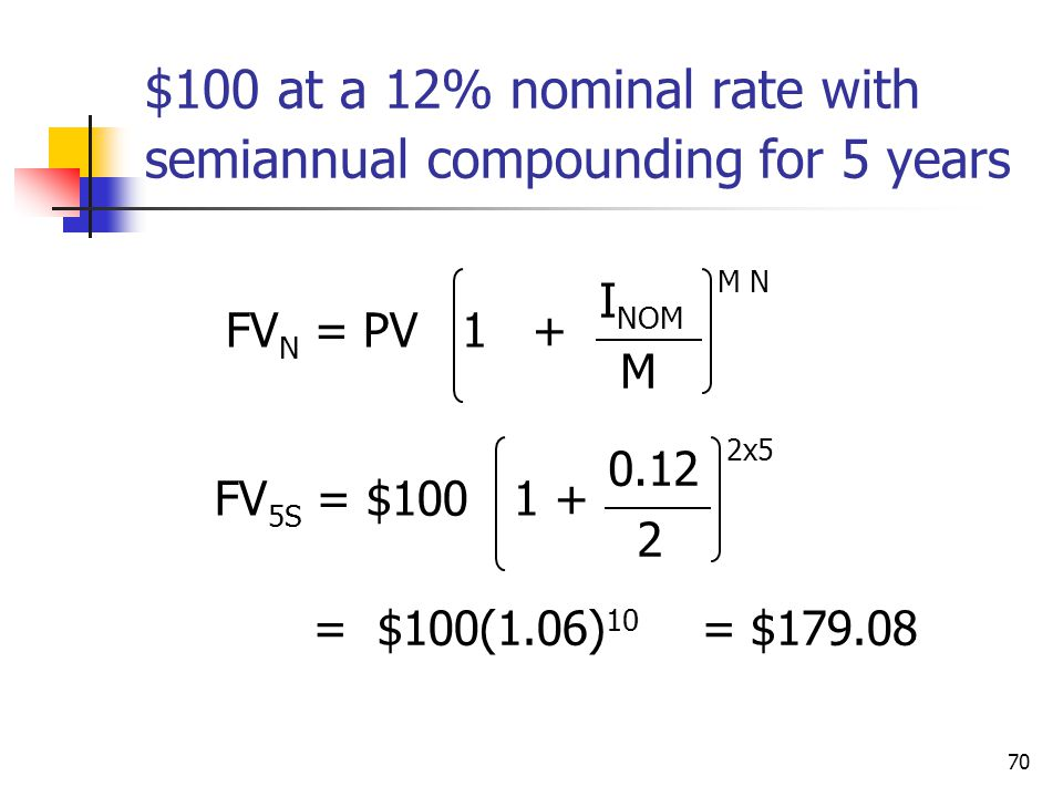 $100 at a 12% nominal rate with semiannual compounding for 5 years