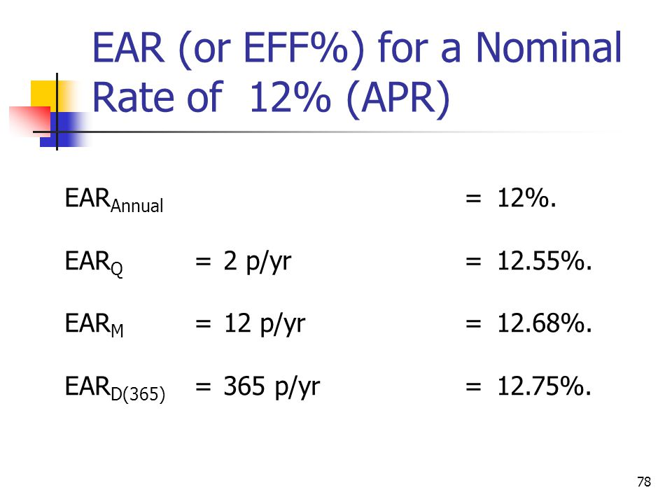 EAR (or EFF%) for a Nominal Rate of 12% (APR)