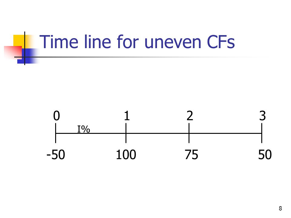 Time line for uneven CFs