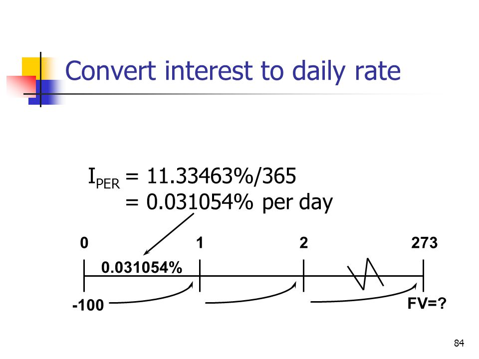 Convert interest to daily rate