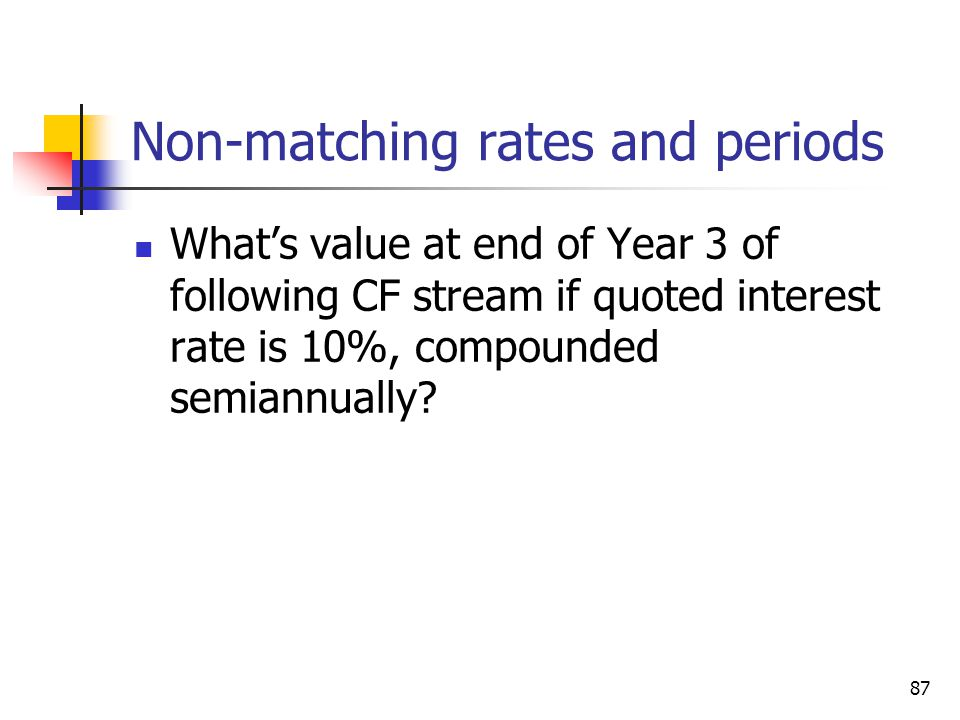Non-matching rates and periods