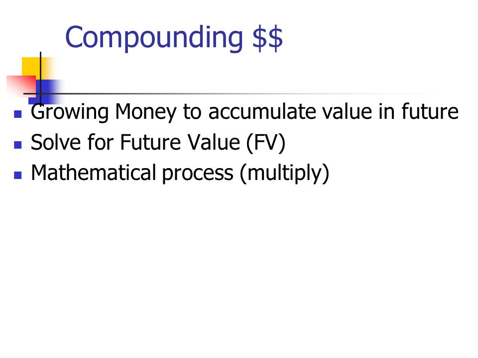 Compounding $$ Growing Money to accumulate value in future