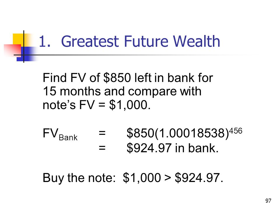 1. Greatest Future Wealth