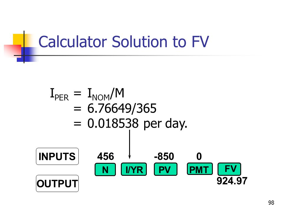 Calculator Solution to FV