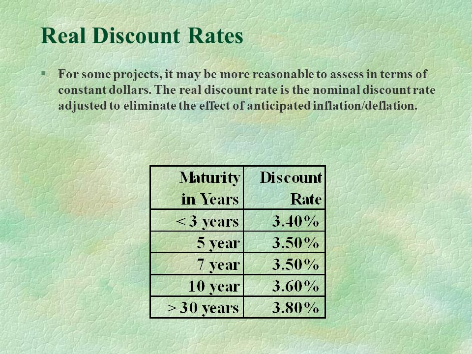 Real Discount Rates