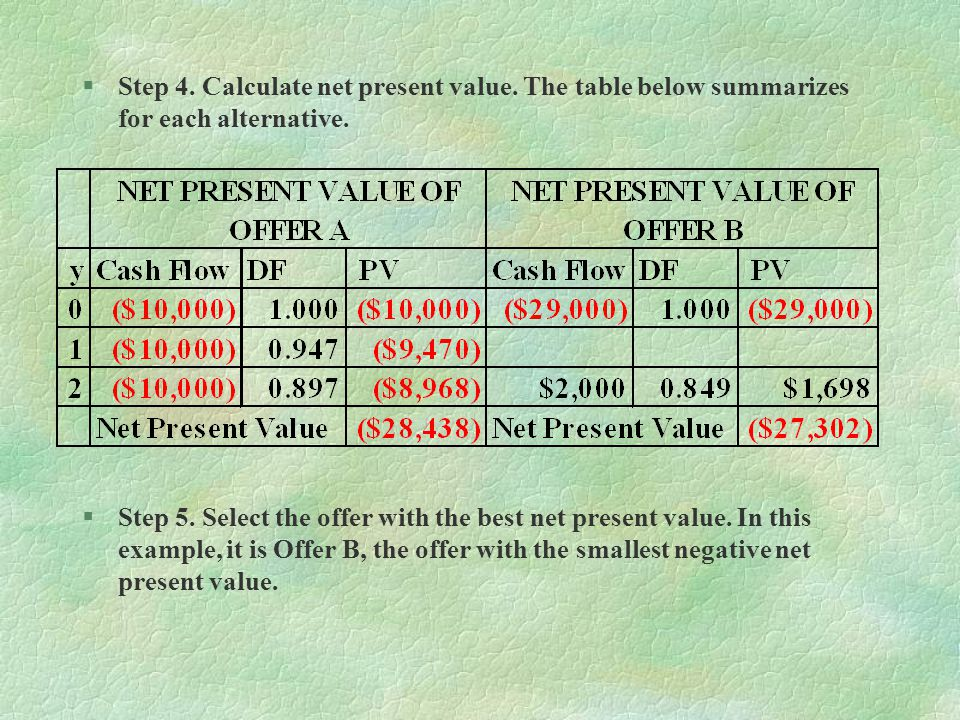 Step 4. Calculate net present value