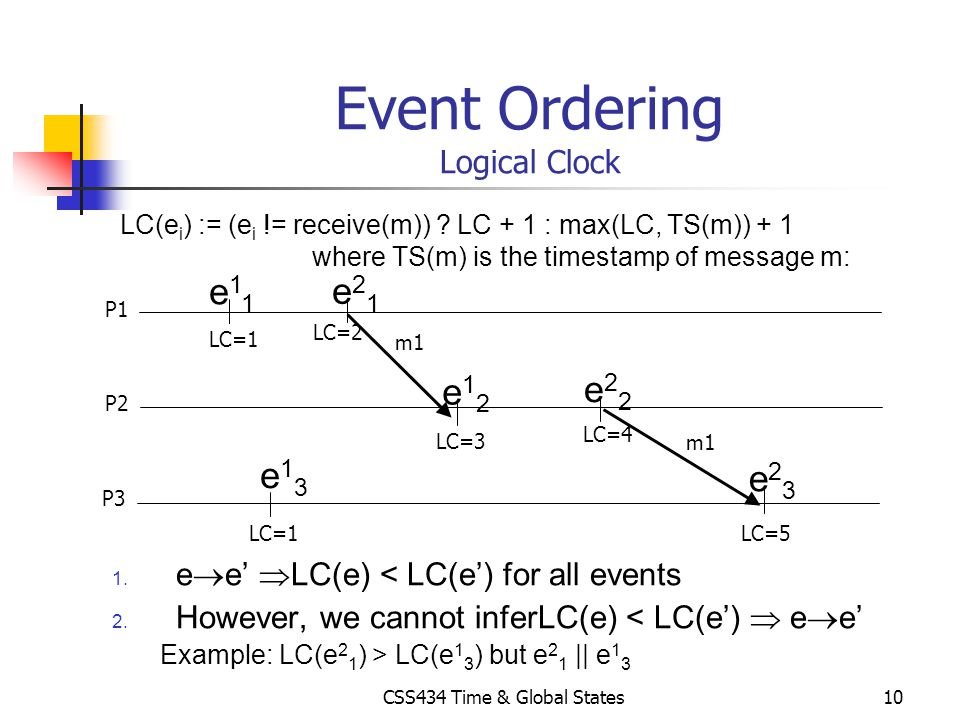 Event Ordering Logical Clock