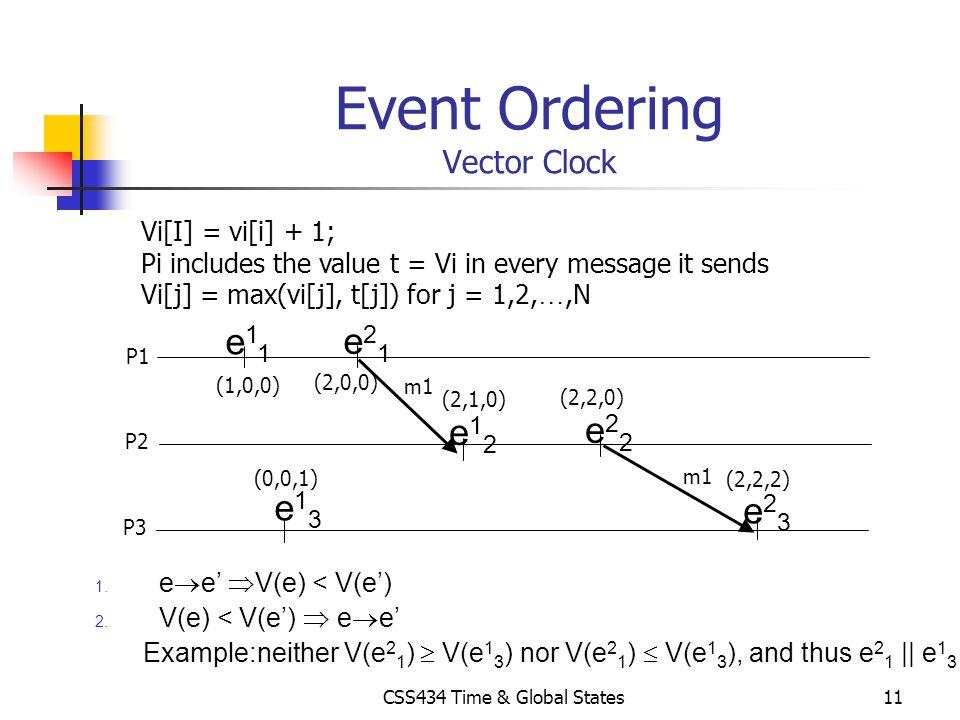Event Ordering Vector Clock