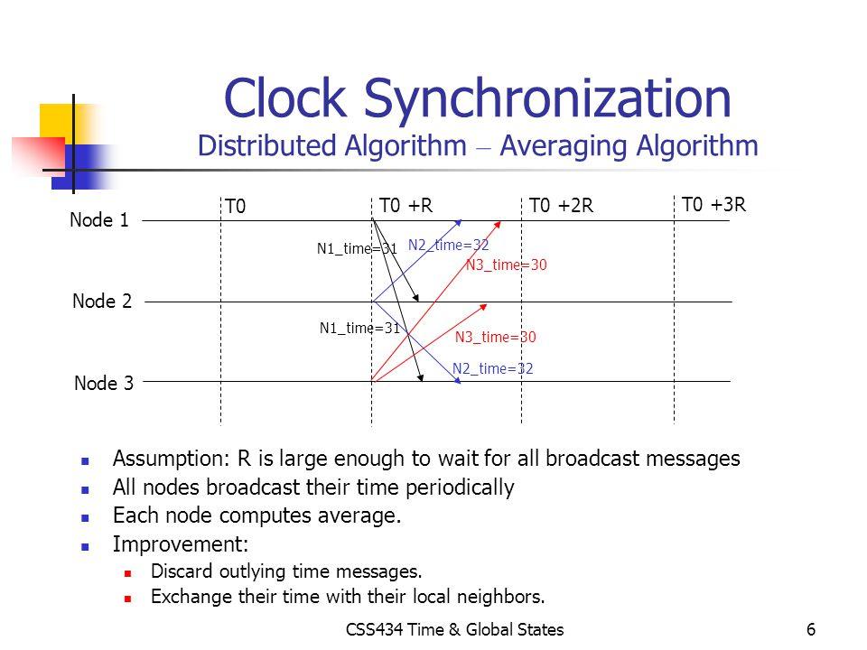 Clock Synchronization Distributed Algorithm – Averaging Algorithm