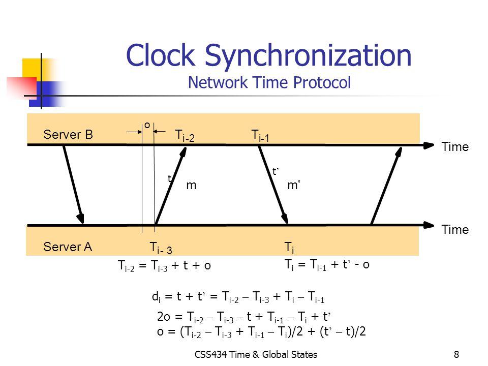 Clock Synchronization Network Time Protocol