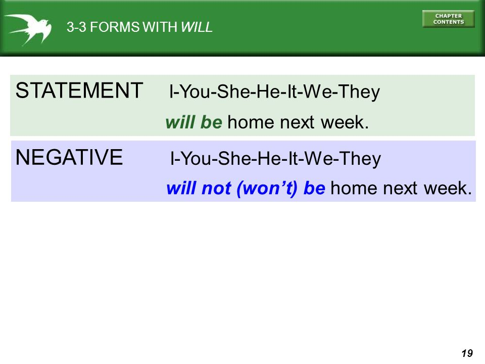 STATEMENT NEGATIVE I-You-She-He-It-We-They will be home next week.