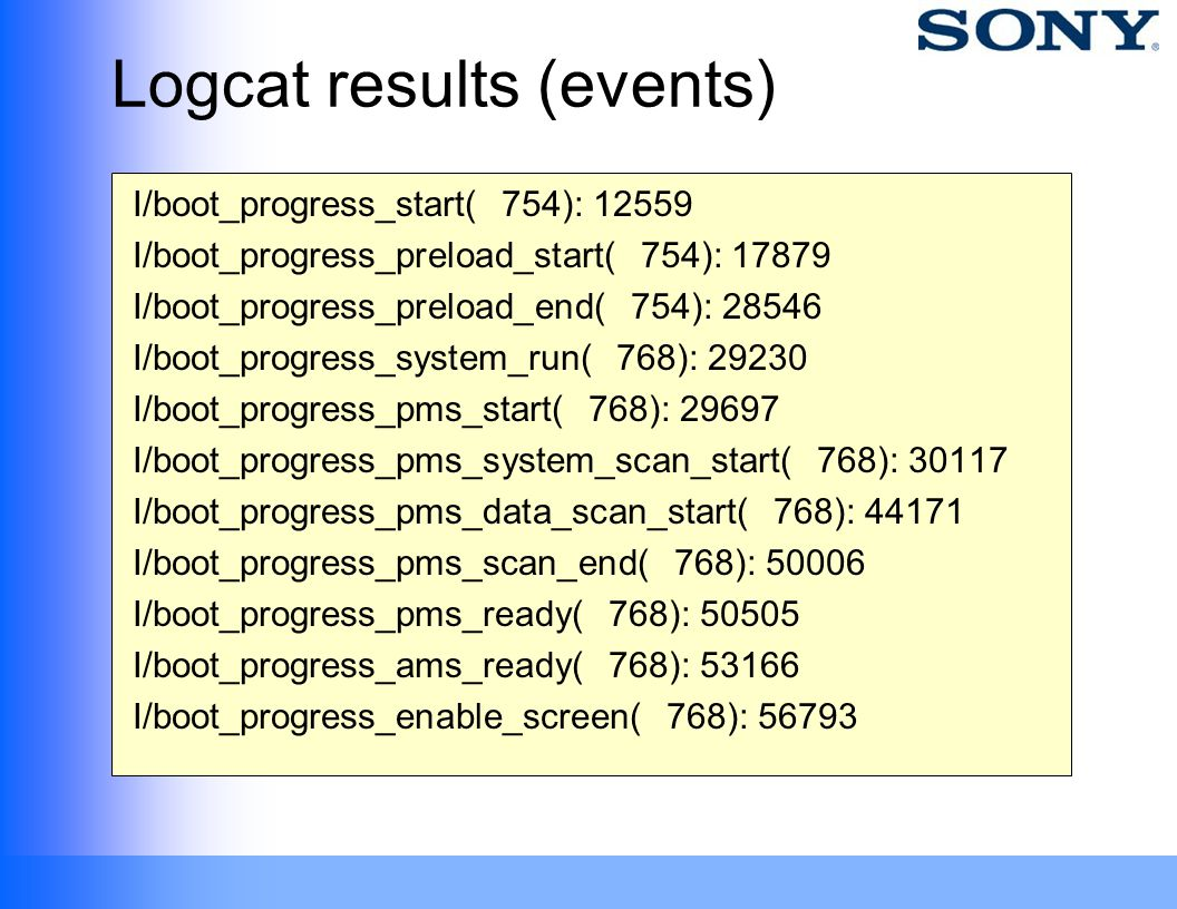 Logcat results (events)