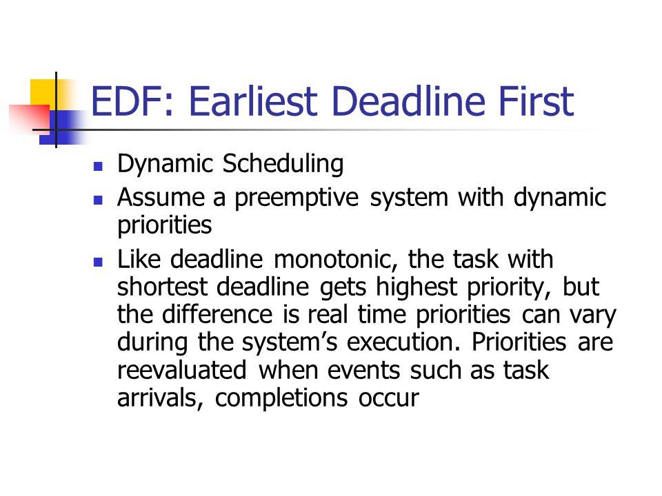 EDF: Earliest Deadline First
